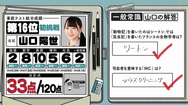ren205200
