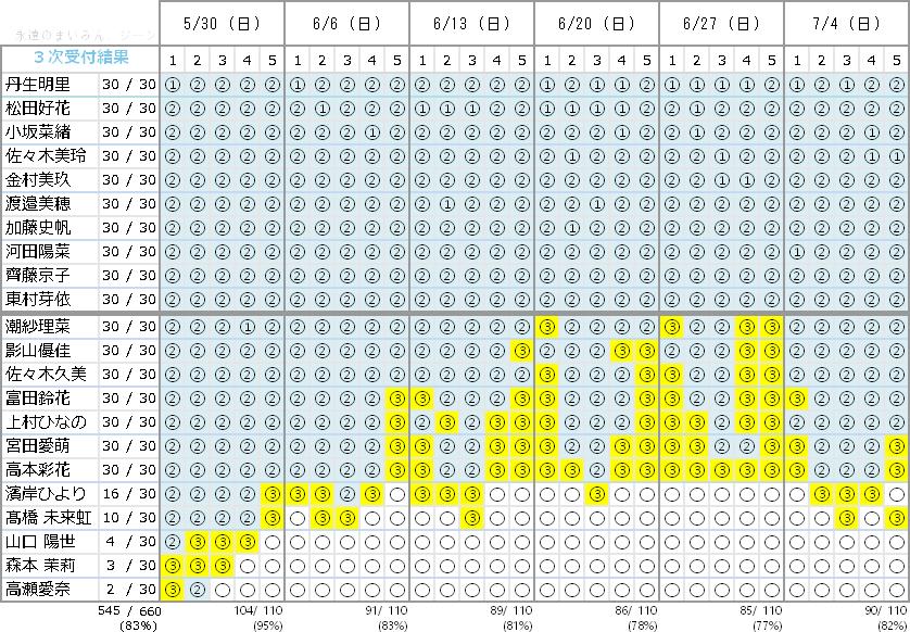 E0CUDeqVIAAdWt3_orig